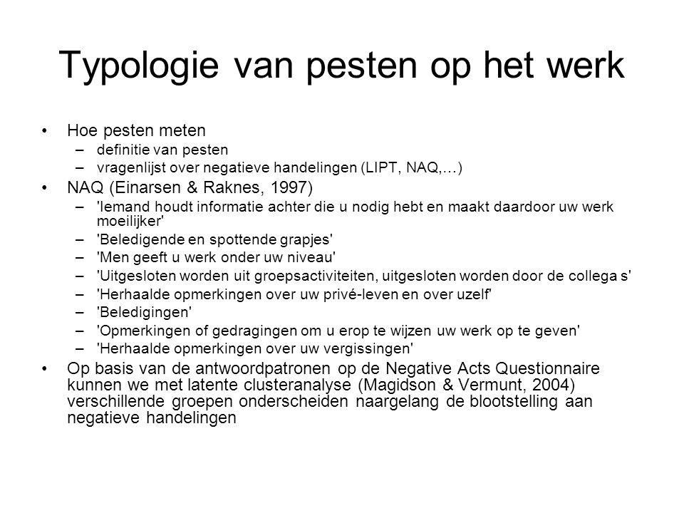 Aanbevolen literatuur Notelaers, G.Vermunt, J.K., De Witte, H.