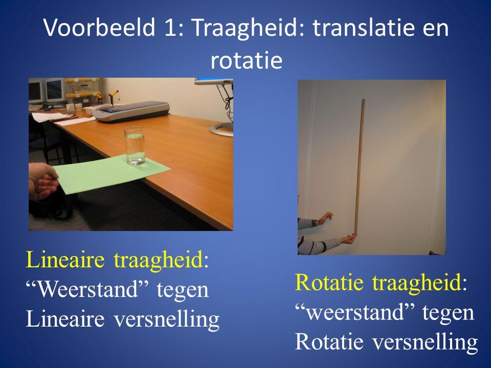 Voorbeeld 1: Traagheid: translatie en rotatie Lineaire traagheid: Weerstand tegen Lineaire versnelling Rotatie traagheid: weerstand tegen Rotatie versnelling