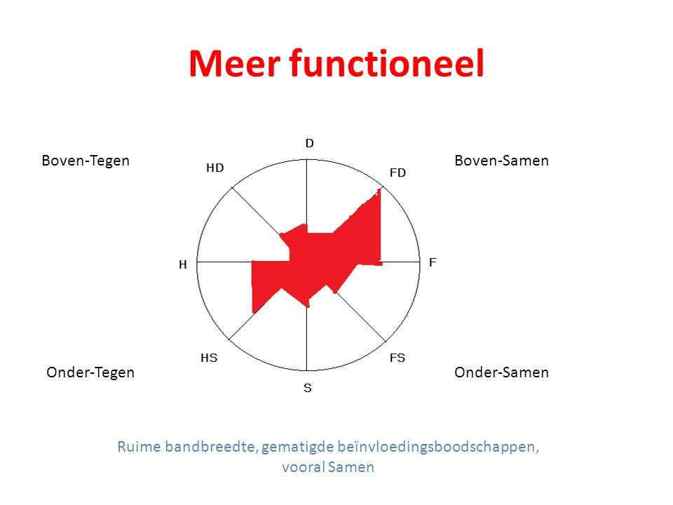 Meer functioneel Ruime bandbreedte, gematigde beïnvloedingsboodschappen, vooral Samen Boven-SamenBoven-Tegen Onder-SamenOnder-Tegen