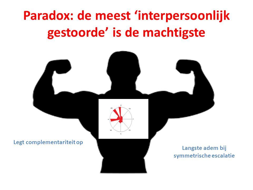 Paradox: de meest 'interpersoonlijk gestoorde' is de machtigste Legt complementariteit op Langste adem bij symmetrische escalatie