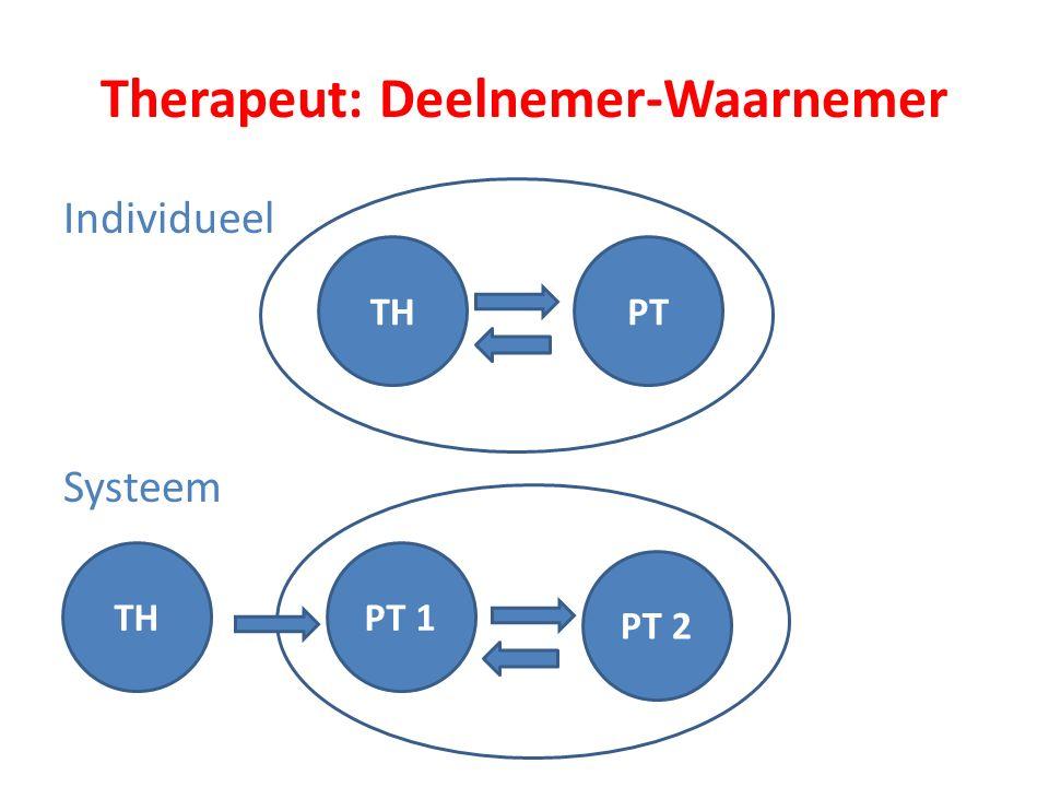 Therapeut: Deelnemer-Waarnemer Individueel Systeem THPT 1 PT 2 THPT
