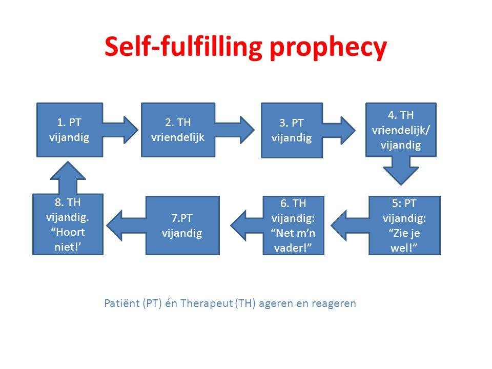 Self-fulfilling prophecy 1. PT vijandig 2. TH vriendelijk 3.