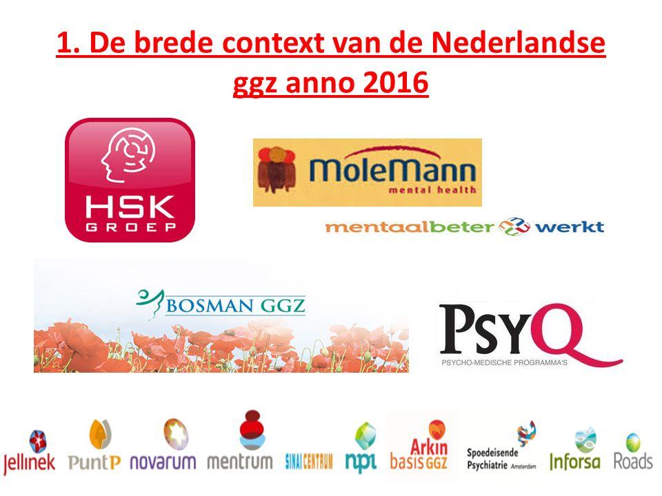 1. De brede context van de Nederlandse ggz anno 2016