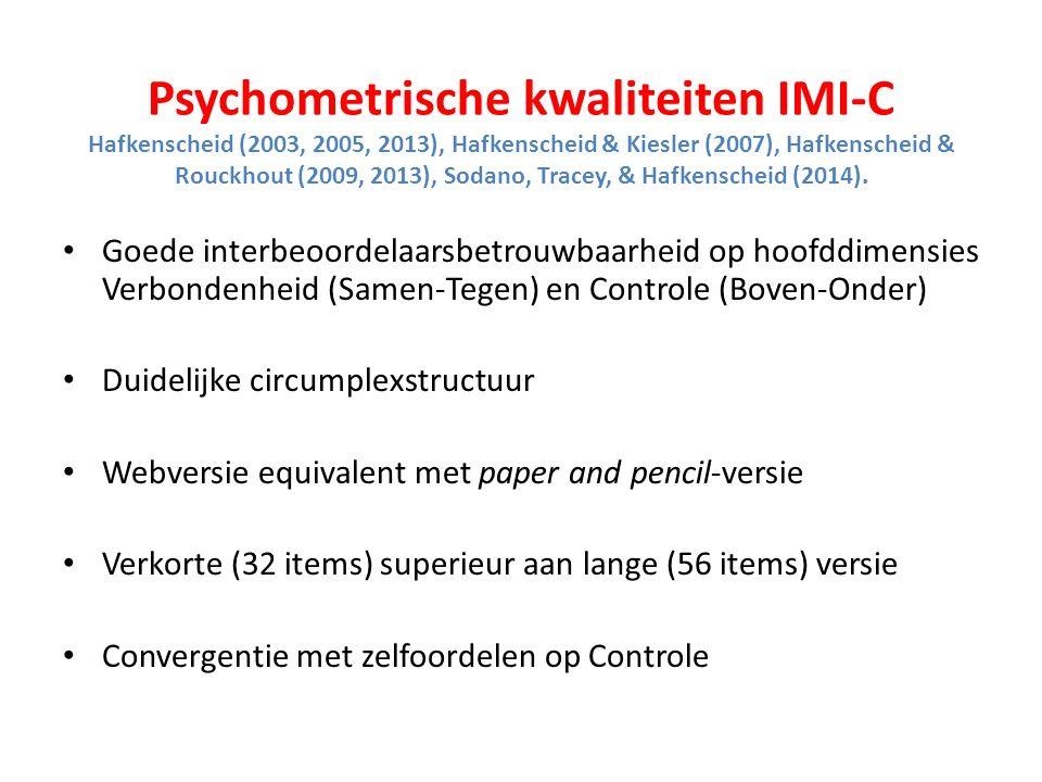 Psychometrische kwaliteiten IMI-C Hafkenscheid (2003, 2005, 2013), Hafkenscheid & Kiesler (2007), Hafkenscheid & Rouckhout (2009, 2013), Sodano, Tracey, & Hafkenscheid (2014).