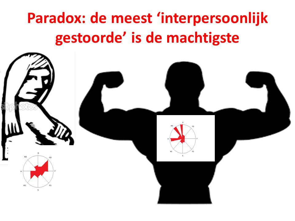 Paradox: de meest 'interpersoonlijk gestoorde' is de machtigste