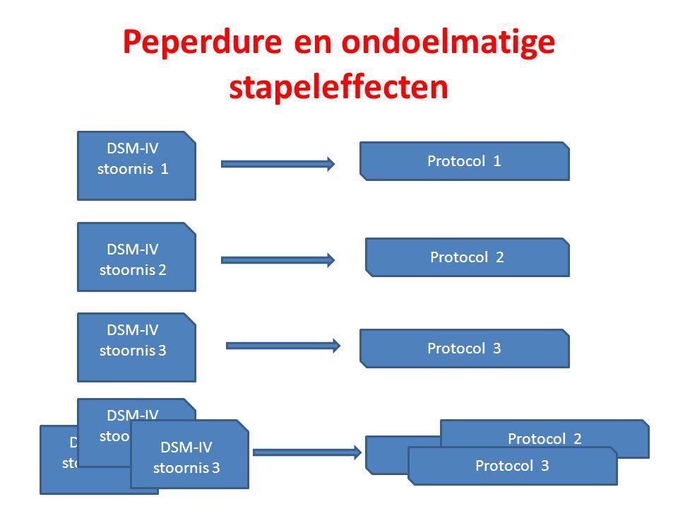 Peperdure en ondoelmatige stapeleffecten DSM-IV stoornis 1 DSM-IV stoornis 2 DSM-IV stoornis 3 DSM-IV stoornis 1 DSM-IV stoornis 3 Protocol 1 Protocol 2 Protocol 3 Protocol Protocol 2 Protocol 3