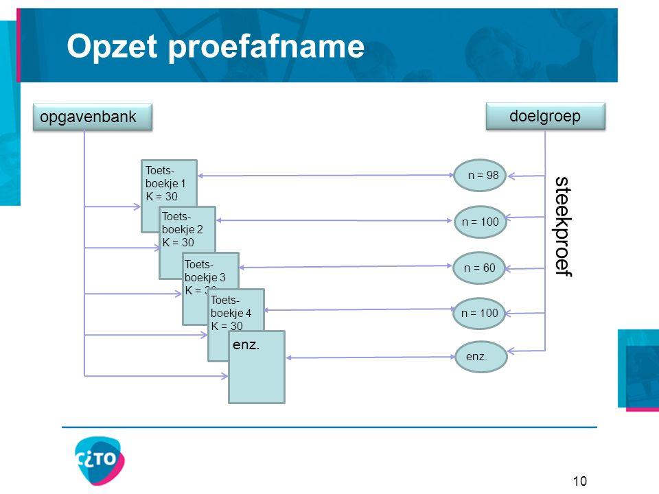 10 Opzet proefafname opgavenbank Toets- boekje 1 K = 30 Toets- boekje 2 K = 30 Toets- boekje 3 K = 30 Enz.