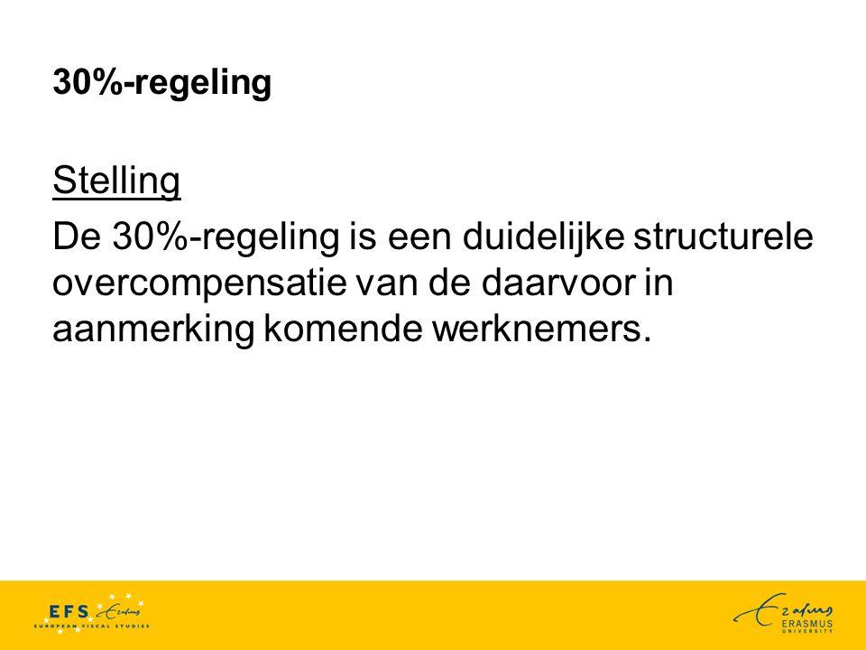 30%-regeling Stelling De 30%-regeling is een duidelijke structurele overcompensatie van de daarvoor in aanmerking komende werknemers.