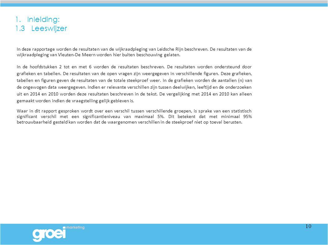 In deze rapportage worden de resultaten van de wijkraadpleging van Leidsche Rijn beschreven. De resultaten van de wijkraadpleging van Vleuten-De Meern