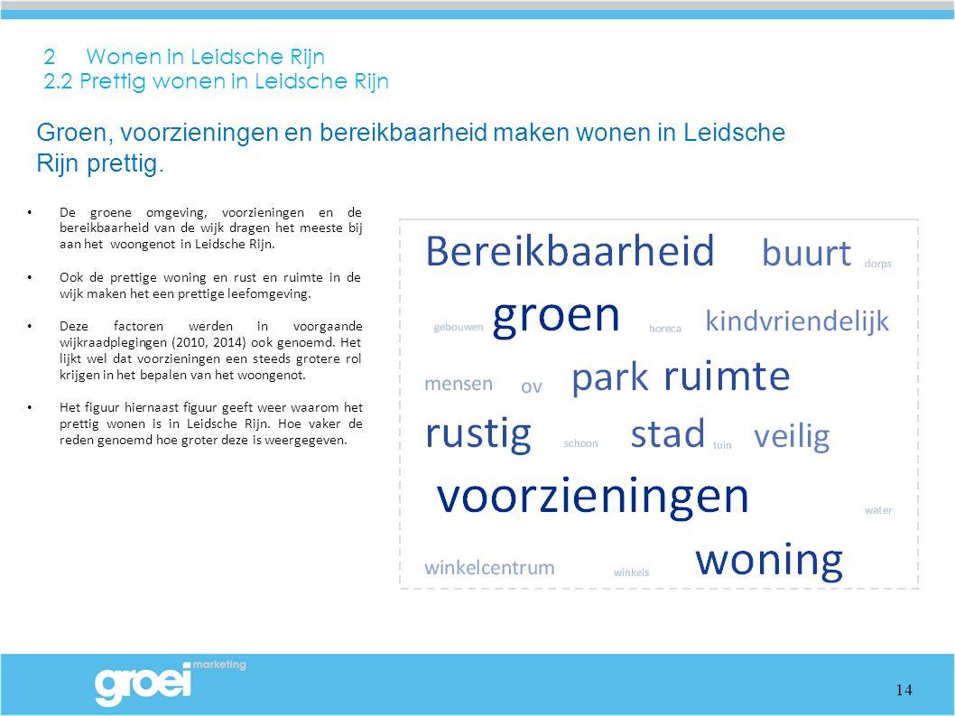 2 Wonen in Leidsche Rijn 2.2 Prettig wonen in Leidsche Rijn De groene omgeving, voorzieningen en de bereikbaarheid van de wijk dragen het meeste bij aan het woongenot in Leidsche Rijn.