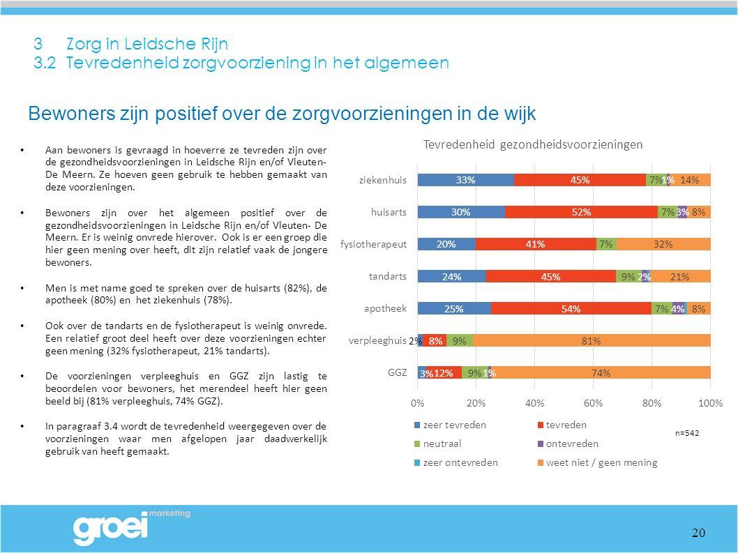 3 Zorg in Leidsche Rijn 3.2 Tevredenheid zorgvoorziening in het algemeen Aan bewoners is gevraagd in hoeverre ze tevreden zijn over de gezondheidsvoorzieningen in Leidsche Rijn en/of Vleuten- De Meern.