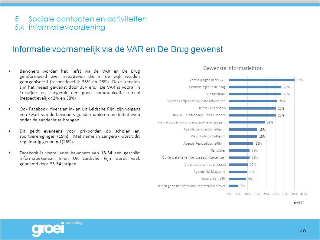 5 Sociale contacten en activiteiten 5.4 Informatievoorziening Bewoners worden het liefst via de VAR en De Brug geïnformeerd over initiatieven die in de wijk worden georganiseerd (respectievelijk 35% en 28%).