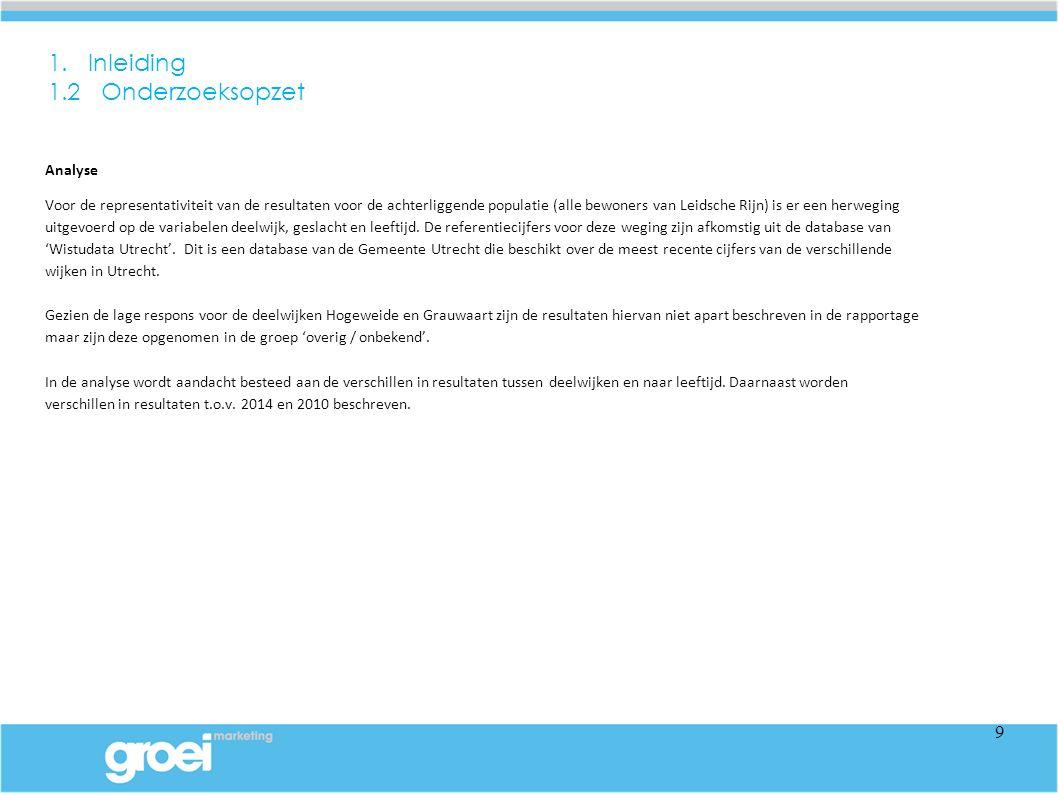 In deze rapportage worden de resultaten van de wijkraadpleging van Leidsche Rijn beschreven.