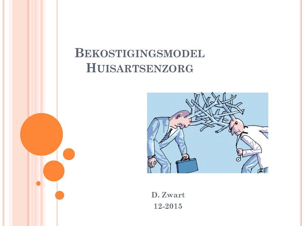 B EKOSTIGINGSMODEL H UISARTSENZORG D. Zwart 12-2015