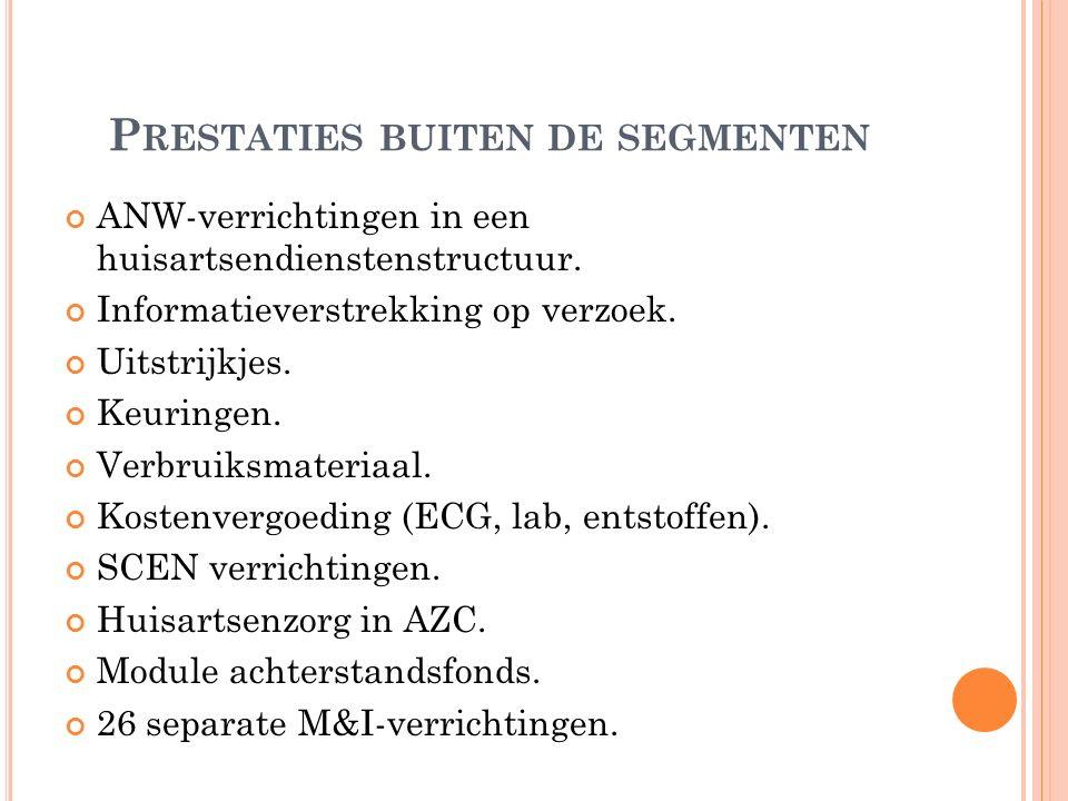 P RESTATIES BUITEN DE SEGMENTEN ANW-verrichtingen in een huisartsendienstenstructuur.