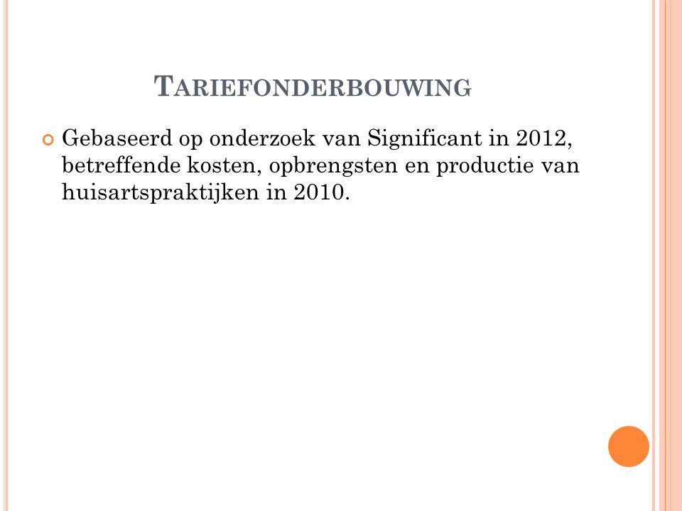 T ARIEFONDERBOUWING Gebaseerd op onderzoek van Significant in 2012, betreffende kosten, opbrengsten en productie van huisartspraktijken in 2010.