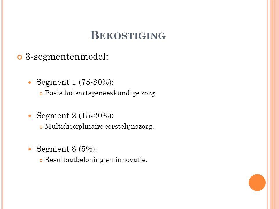 B EKOSTIGING 3-segmentenmodel: Segment 1 (75-80%): Basis huisartsgeneeskundige zorg. Segment 2 (15-20%): Multidisciplinaire eerstelijnszorg. Segment 3