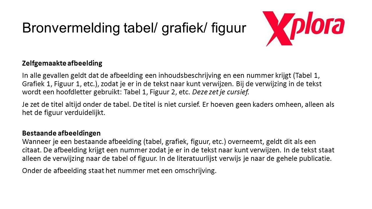 Bronvermelding tabel/ grafiek/ figuur Zelfgemaakte afbeelding In alle gevallen geldt dat de afbeelding een inhoudsbeschrijving en een nummer krijgt (T