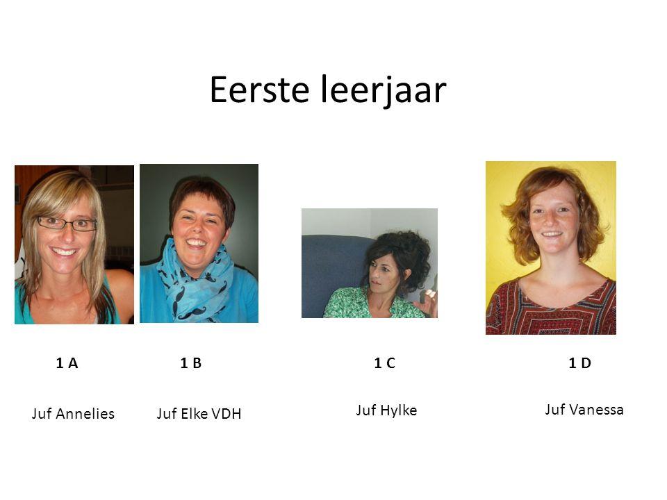 Tweede leerjaar Meester Joeri / Juf Sofie D B. Juf Lynn Meester Wouter 2 A 2 B 2 C 2 D Juf Karlien
