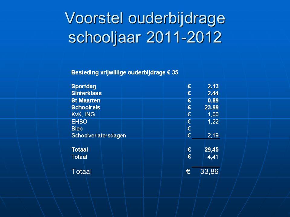 Voorstel ouderbijdrage schooljaar 2011-2012