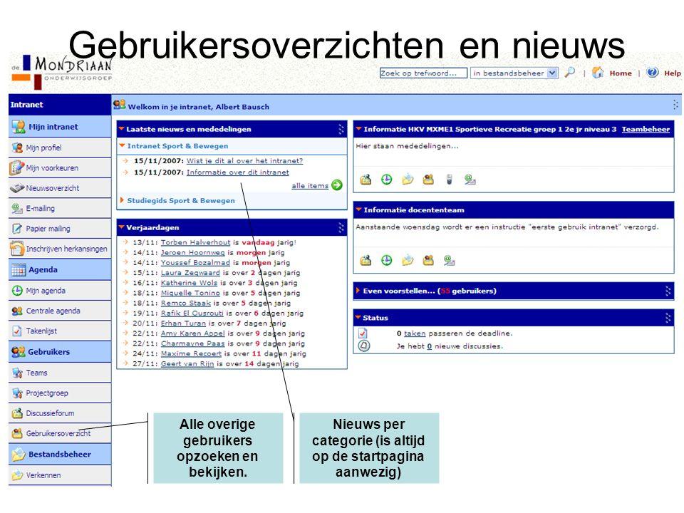 Nieuws per categorie (is altijd op de startpagina aanwezig) Alle overige gebruikers opzoeken en bekijken.