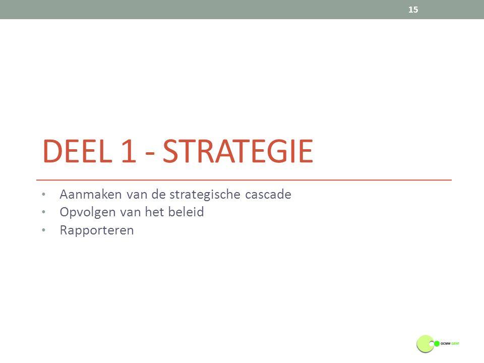 DEEL 1 - STRATEGIE Aanmaken van de strategische cascade Opvolgen van het beleid Rapporteren 15