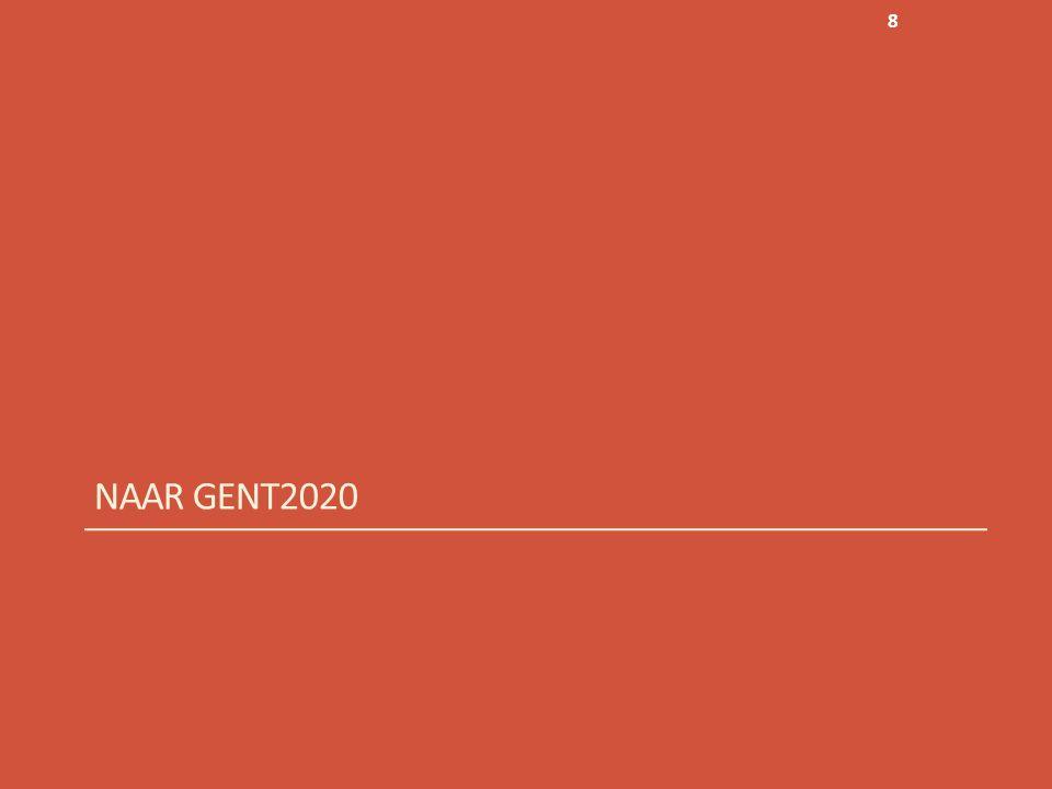 Naar Gent2020.9 Waar.