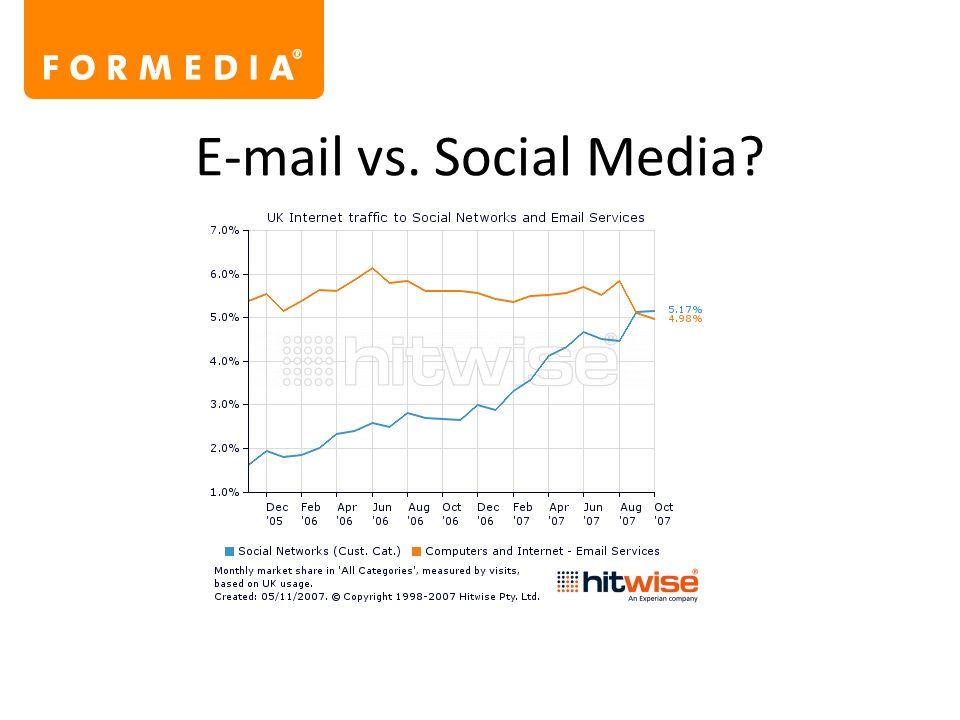 E-mail vs. Social Media