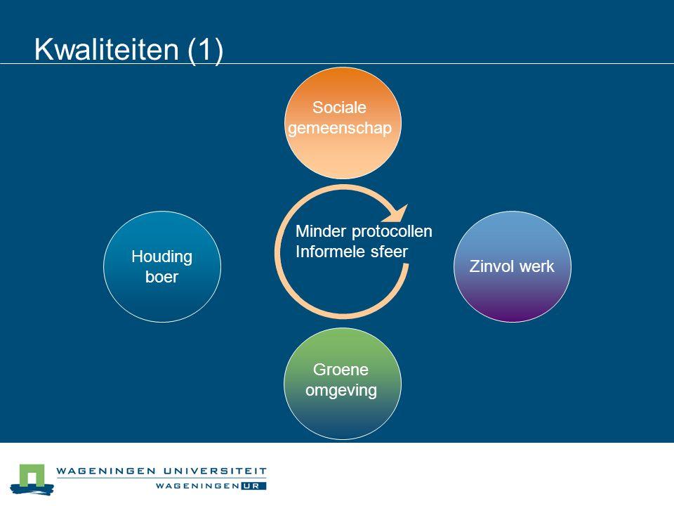 Kwaliteiten (1) Groene omgeving Houding boer Sociale gemeenschap Zinvol werk Minder protocollen Informele sfeer