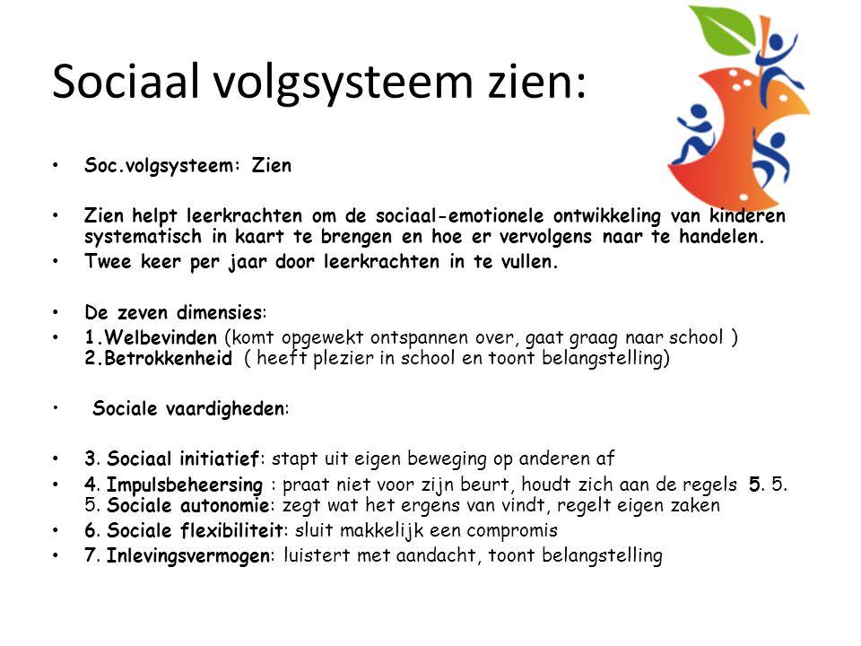 Sociaal volgsysteem zien: Soc.volgsysteem: Zien Zien helpt leerkrachten om de sociaal-emotionele ontwikkeling van kinderen systematisch in kaart te brengen en hoe er vervolgens naar te handelen.