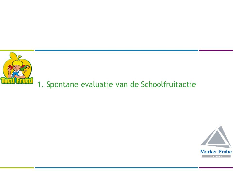 1. Spontane evaluatie van de Schoolfruitactie