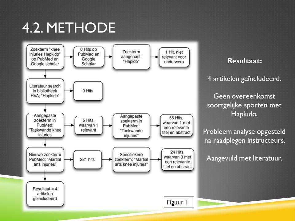 4.2. METHODE Resultaat: 4 artikelen geïncludeerd.