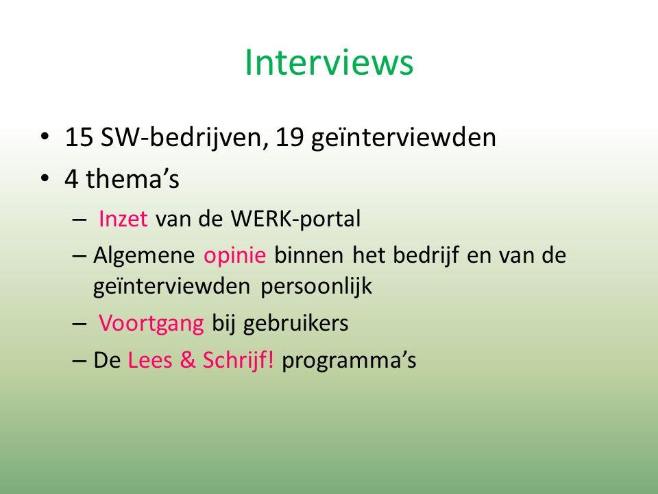 Interviews 15 SW-bedrijven, 19 geïnterviewden 4 thema's – Inzet van de WERK-portal – Algemene opinie binnen het bedrijf en van de geïnterviewden persoonlijk – Voortgang bij gebruikers – De Lees & Schrijf.