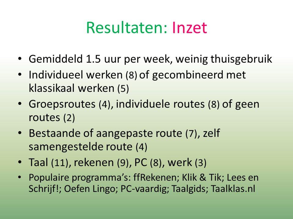 Resultaten: Inzet Gemiddeld 1.5 uur per week, weinig thuisgebruik Individueel werken (8) of gecombineerd met klassikaal werken (5) Groepsroutes (4), individuele routes (8) of geen routes (2) Bestaande of aangepaste route (7), zelf samengestelde route (4) Taal (11), rekenen (9), PC (8), werk (3) Populaire programma's: ffRekenen; Klik & Tik; Lees en Schrijf!; Oefen Lingo; PC-vaardig; Taalgids; Taalklas.nl