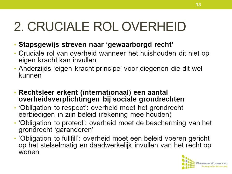 2. CRUCIALE ROL OVERHEID Stapsgewijs streven naar 'gewaarborgd recht' Cruciale rol van overheid wanneer het huishouden dit niet op eigen kracht kan in
