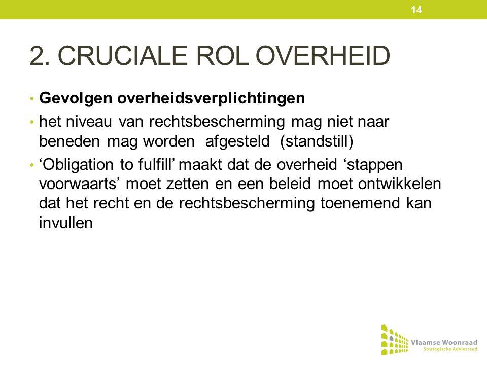 2. CRUCIALE ROL OVERHEID Gevolgen overheidsverplichtingen het niveau van rechtsbescherming mag niet naar beneden mag worden afgesteld (standstill) 'Ob