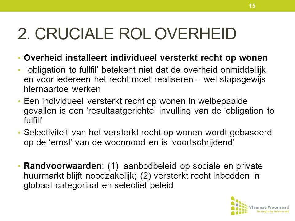 2. CRUCIALE ROL OVERHEID Overheid installeert individueel versterkt recht op wonen 'obligation to fullfil' betekent niet dat de overheid onmiddellijk