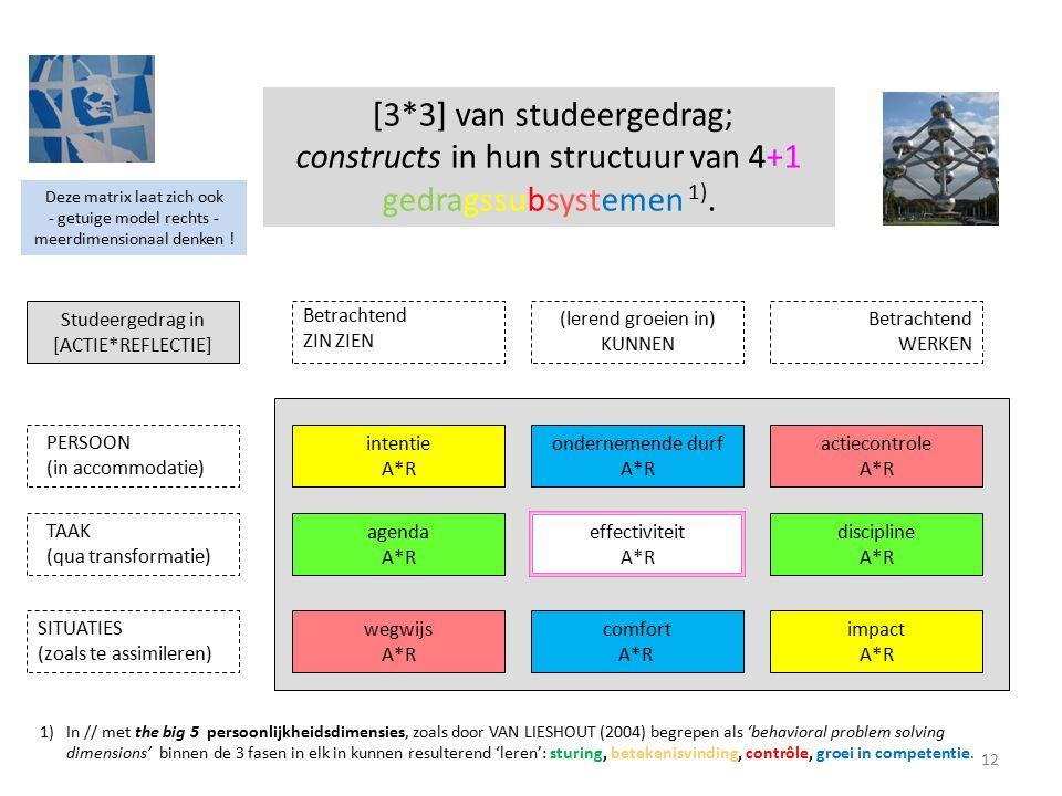 [3*3] van studeergedrag; constructs in hun structuur van 4+1 gedragssubsystemen 1). Studeergedrag in [ACTIE*REFLECTIE] intentie A*R agenda A*R wegwijs