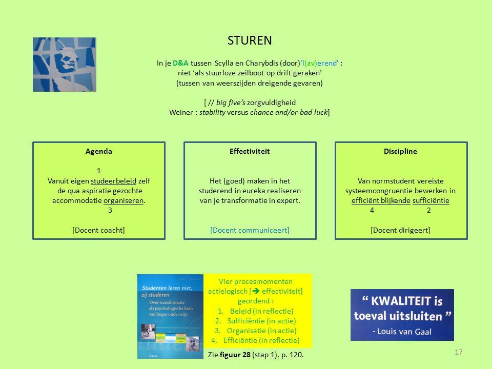 Agenda 1 Vanuit eigen studeerbeleid zelf de qua aspiratie gezochte accommodatie organiseren. 3 [Docent coacht] Discipline Van normstudent vereiste sys