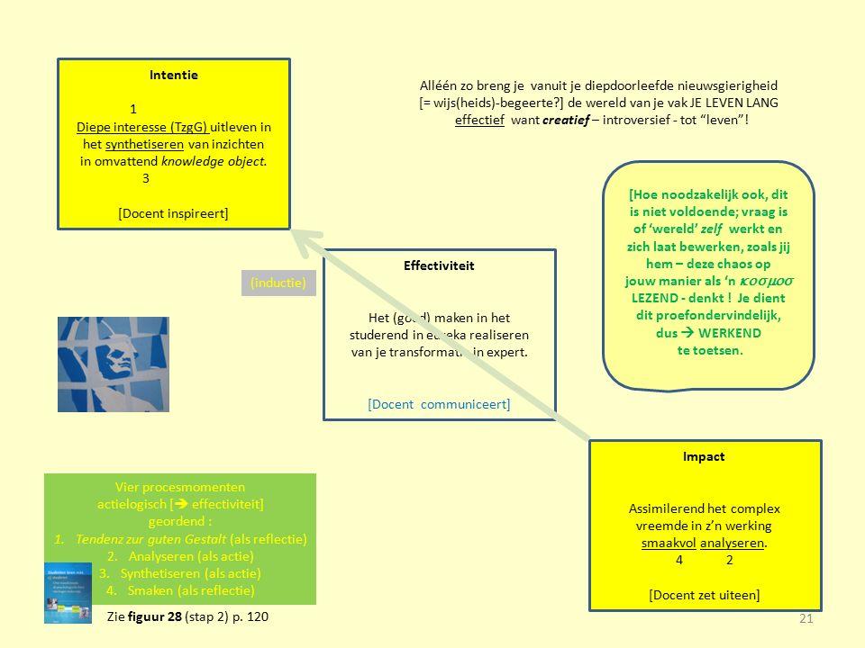 Intentie 1 Diepe interesse (TzgG) uitleven in het synthetiseren van inzichten in omvattend knowledge object. 3 [Docent inspireert] Effectiviteit Het (