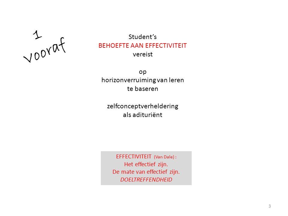 Student's BEHOEFTE AAN EFFECTIVITEIT vereist op horizonverruiming van leren te baseren zelfconceptverheldering als adituriënt EFFECTIVITEIT (Van Dale) : Het effectief zijn.