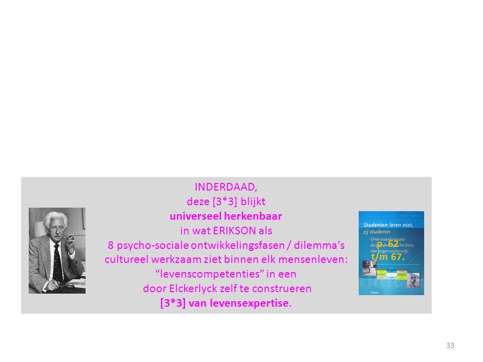 INDERDAAD, deze [3*3] blijkt universeel herkenbaar in wat ERIKSON als 8 psycho-sociale ontwikkelingsfasen / dilemma's cultureel werkzaam ziet binnen elk mensenleven: levenscompetenties in een door Elckerlyck zelf te construeren [3*3] van levensexpertise.