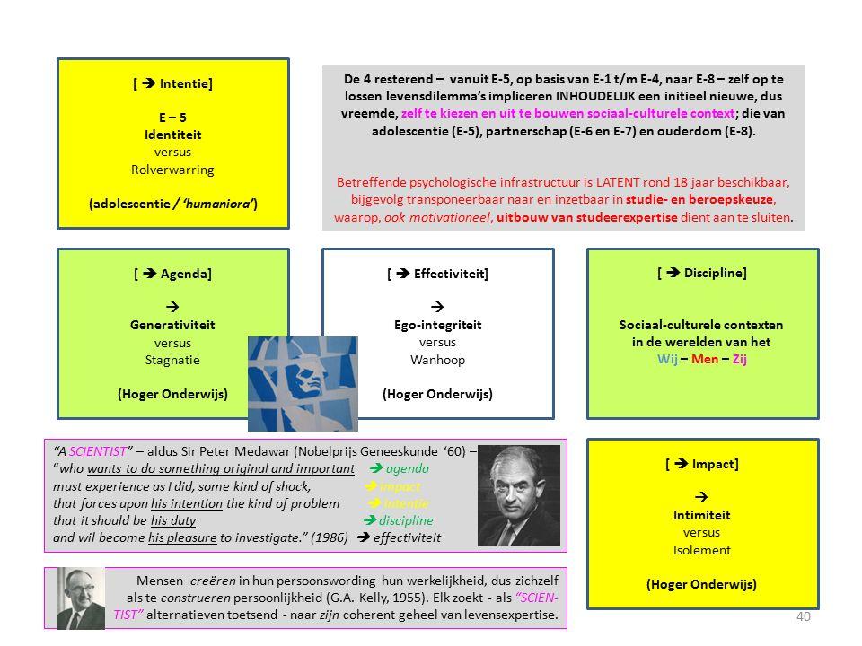 [  Intentie] E – 5 Identiteit versus Rolverwarring (adolescentie / 'humaniora') [  Agenda]  Generativiteit versus Stagnatie (Hoger Onderwijs) [  Discipline] Sociaal-culturele contexten in de werelden van het Wij – Men – Zij [  Effectiviteit]  Ego-integriteit versus Wanhoop (Hoger Onderwijs) [  Impact]  Intimiteit versus Isolement (Hoger Onderwijs) De 4 resterend – vanuit E-5, op basis van E-1 t/m E-4, naar E-8 – zelf op te lossen levensdilemma's impliceren INHOUDELIJK een initieel nieuwe, dus vreemde, zelf te kiezen en uit te bouwen sociaal-culturele context; die van adolescentie (E-5), partnerschap (E-6 en E-7) en ouderdom (E-8).