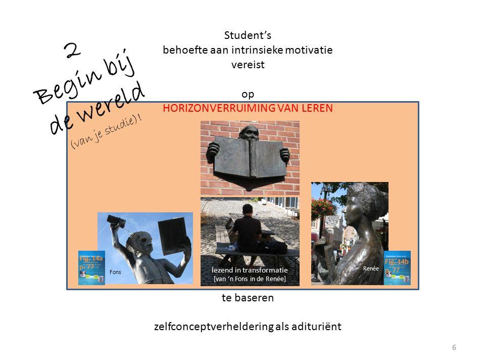 Student's behoefte aan intrinsieke motivatie vereist op HORIZONVERRUIMING VAN LEREN te baseren zelfconceptverheldering als adituriënt 2 Begin bij de wereld (van je studie).