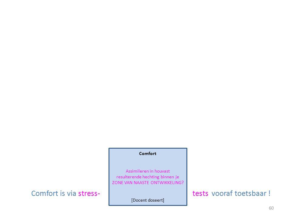 Comfort Assimileren in houvast resulterende hechting binnen je ZONE VAN NAASTE ONTWIKKELING? [Docent doseert] Comfort is via stress- tests vooraf toet