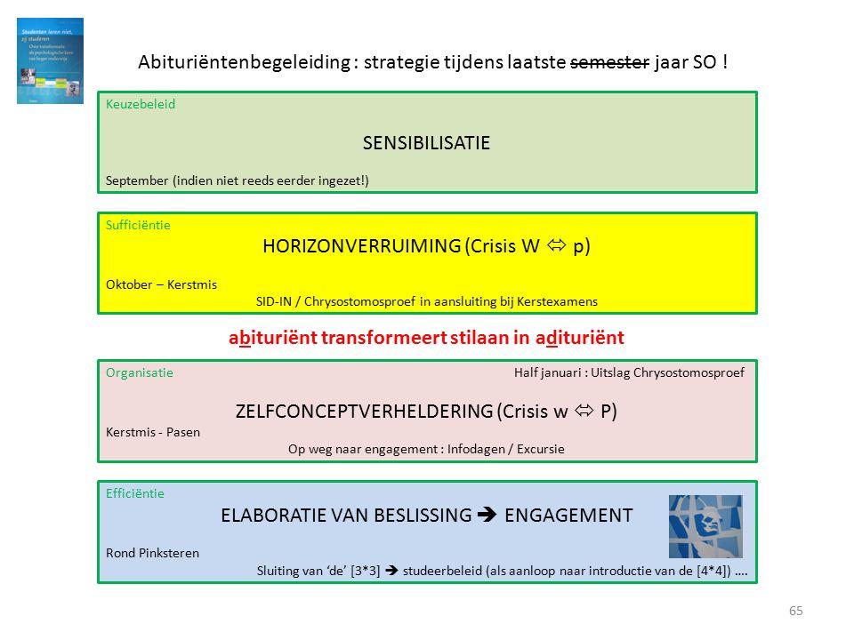 Abituriëntenbegeleiding : strategie tijdens laatste semester jaar SO ! Keuzebeleid SENSIBILISATIE September (indien niet reeds eerder ingezet!) Suffic