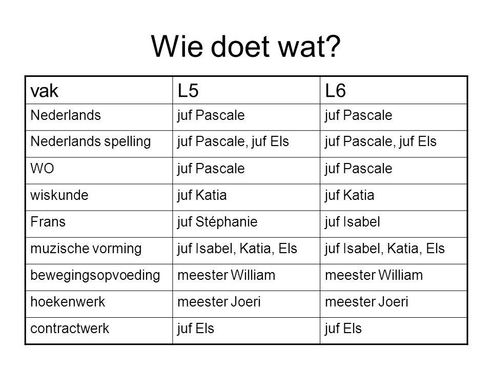 methodes en werking Nederlands Tijd voor Taal wiskunde Rekensprong Frans Francofan WO Mundo Er zijn duidelijke afspraken gemaakt om overlappingen te vermijden.