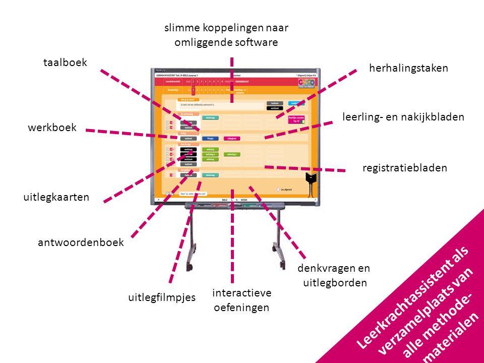taalboek werkboek uitlegkaarten antwoordenboek herhalingstaken leerling- en nakijkbladen registratiebladen uitlegfilmpjes interactieve oefeningen denkvragen en uitlegborden slimme koppelingen naar omliggende software Leerkrachtassistent als verzamelplaats van alle methode- materialen