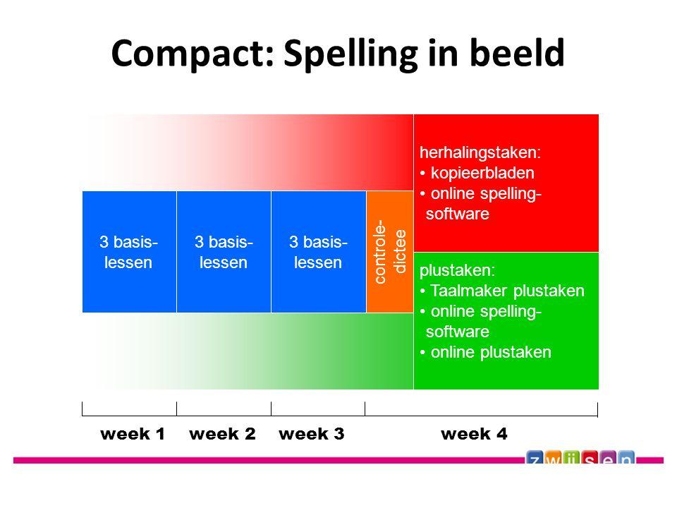Compact: Spelling in beeld herhalingstaken: kopieerbladen online spelling- software controle- dictee 3 basis- lessen 3 basis- lessen 3 basis- lessen plustaken: Taalmaker plustaken online spelling- software online plustaken week 1 week 2 week 3 week 4