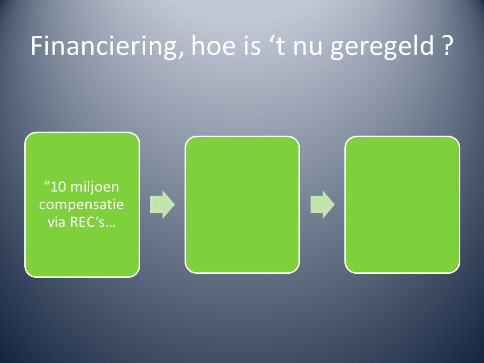 """Financiering, hoe is 't nu geregeld ? """"10 miljoen compensatie via REC's…"""